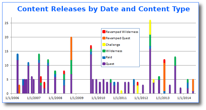 Every release, ever, through January 2014