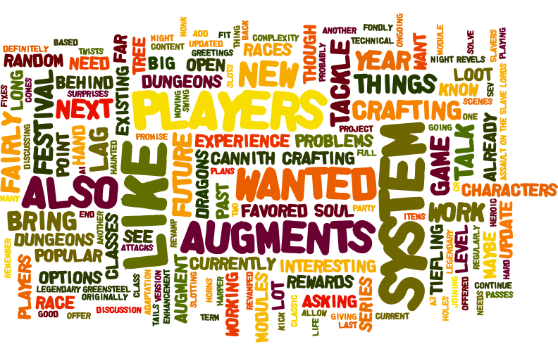 Wordle of Severlin's latest Producer Letter